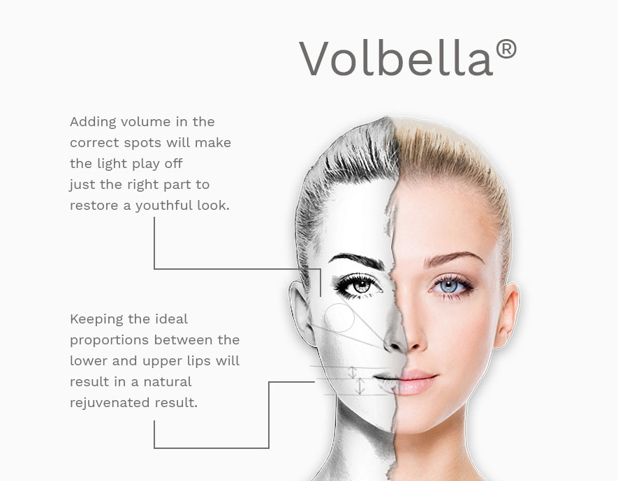 Augment lips and smooth lip lines with Volbella in South Jersey.